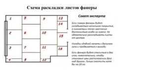 Схема раскладки фанеры